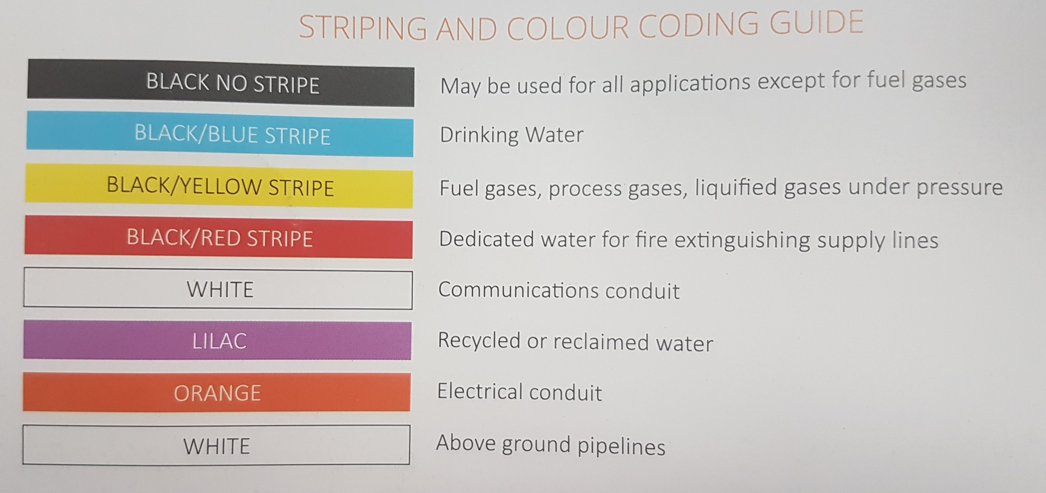 HDPE Pipe Colours